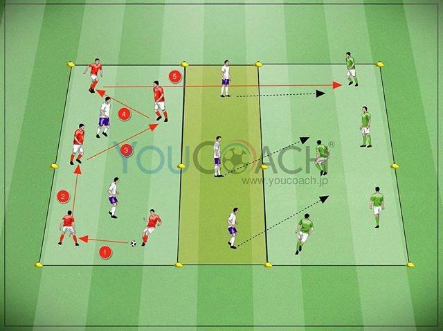 "YouCoach on Instagram: ""数的優位なボールポゼッショントレーニング! YouCoach (Twitter/Instagram/Facebook) #YouCoach #YouCoachJP #Soccer #SoccerCoach #サッカー #サッカーコーチ #サッカー選手 #coach…"" (24383)"