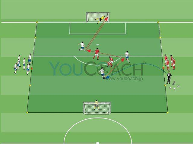 "YouCoach on Instagram: ""数的優位のトレーニング: 攻守の切り替え、決断力、プレースピードの改善がテーマ YouCoach(Twitter/Instagram/Facebook) #YouCoach #YouCoachJP #Soccer #SoccerCoach #サッカー #サッカーコーチ…"" (24389)"