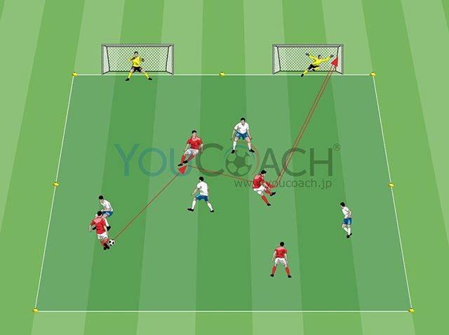 "YouCoach on Instagram: ""インテンシティ保ちながゴールを2つ設置した4対4のトレーニング!  YouCoach (Twitter/Instagram/Facebook) #YouCoach #YouCoachJP #Soccer #SoccerCoach #サッカー #サッカーコーチ #サッカー選手…"" (24409)"
