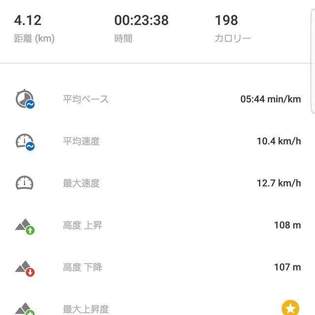 """武蔵 on Instagram: """"昨日は研修~!そして雨でランニングはお休み💤 ダラダラな1日を過ごしてしまった😱 今日は午前中はすごく良い天気だったのに昼から雲行きが悪くなり夕方から雨😱 2日も走らんと体が鈍りそうなので仕事終わってから雨の中走りに行ってきました!…"""" (40526)"""