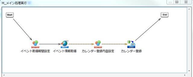 M_メイン処理実行