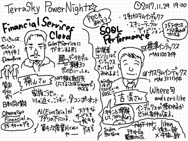 PowerNight イラストまとめ(2)
