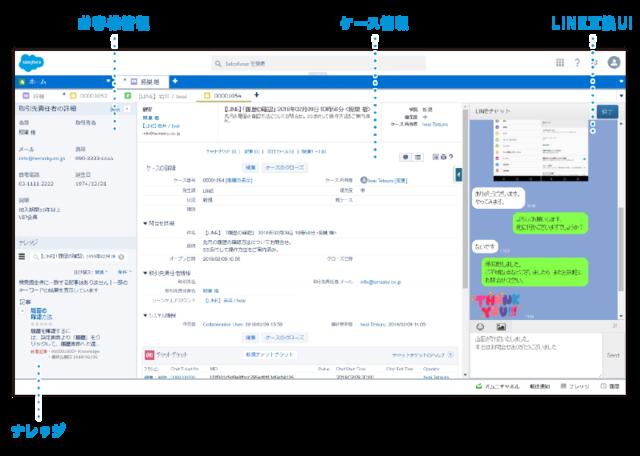 SalesforceとLINEの連携画面