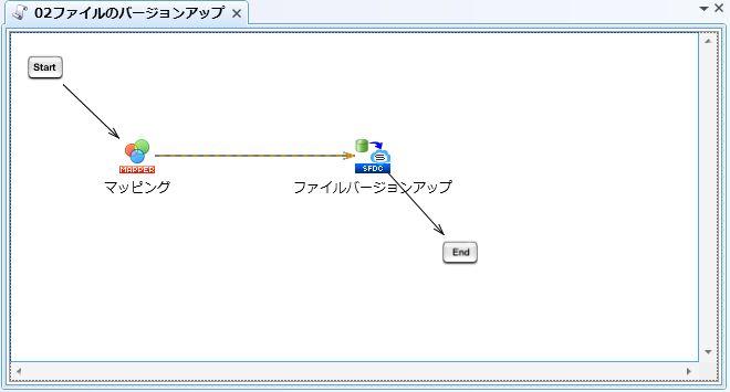 DataSpider Cloud で Salesforce とのファイル連携を更に活用