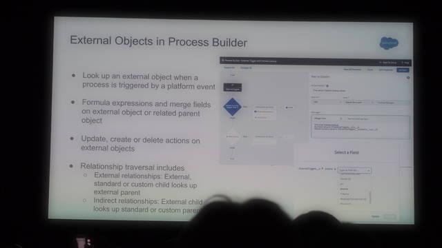 プロセスビルダーで外部オブジェクトを更新する