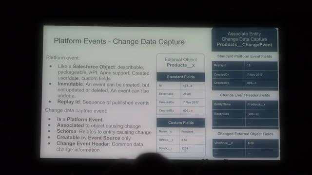 Platform EventsとChange Data...