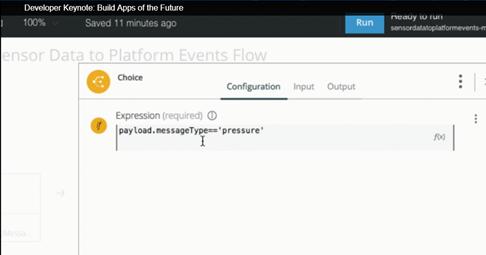 ▲上記Sensor Data to Platform ...