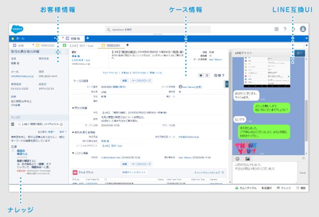 オムニチャネルLINK for LINEのコンソール画面