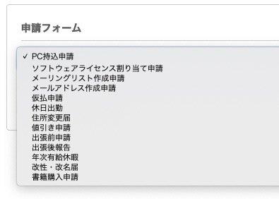 申請フォームの一覧が追加される