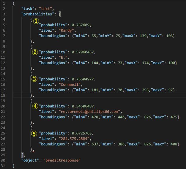 API 結果(一部抜粋)