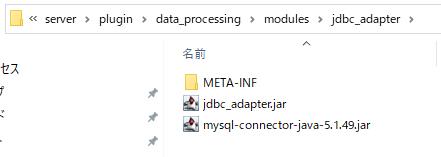JDBCを配置したフォルダのイメージ
