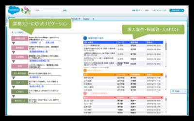 ポータル画面