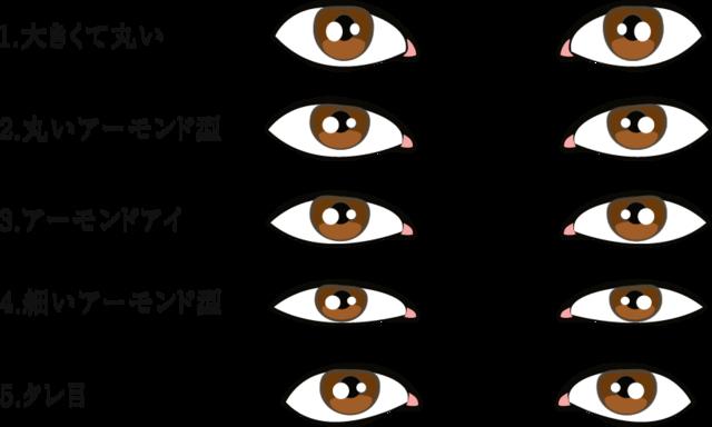 目元プロデューサー・垣内綾子さんが伝授! 目元のコンプレックスはまつ毛の長さで解決できる
