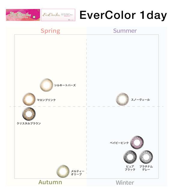 【パーソナルカラー別に振り分け!】ブルベ冬に似合うクールなカラーが多めなエバーカラーワンデー