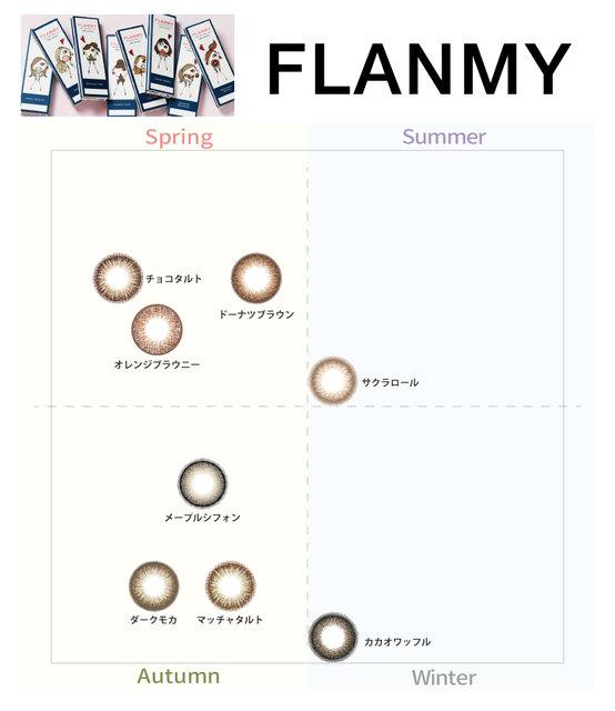 【パーソナルカラー別に振り分け!】フランミーはイエベ向きカラーが豊富なナチュラルデカ目カラコン