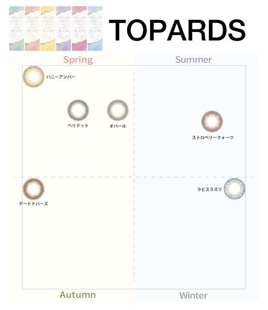 【パーソナルカラー別に振り分け!】イエベ春とブルベ夏向きなトパーズは透明感のあるちゅるん系カラコン