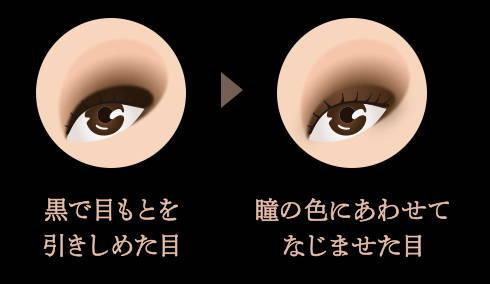 瞳の色でわかる⁉ 運命のブラウンシャドウで自然なデカ目に♡