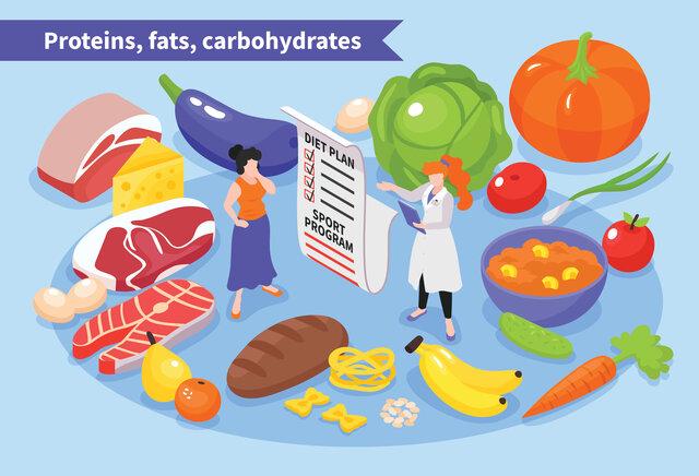トレーニングをより効果的に!筋肉に必要な栄養素とタイミング別おすすめ食材