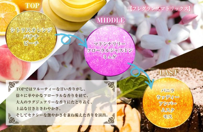 MAPUTI フレグランスバストアップクリーム 香り