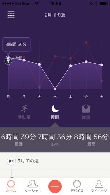 MISFIT RAYのグラフ