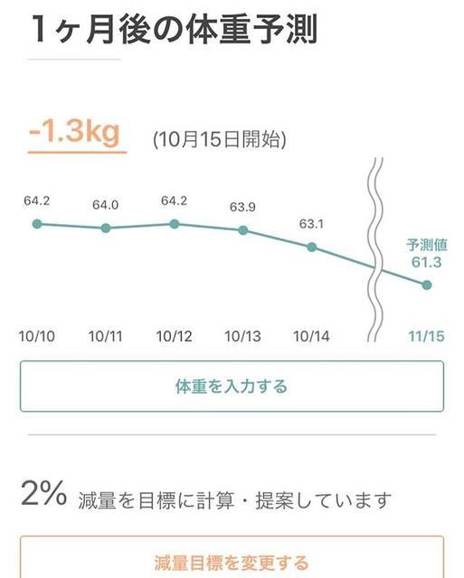 """外食ダイエットアプリNaniQuo【公式】 on Instagram: """"「1ヶ月後のあなたの体重は…?」 . NaniQuoには「1ヶ月後の体重予測」という機能があるのをご存知ですか? なんと、あなたの体重グラフに、未来の予測値が表示されるんです! . 食事の報告内容によって予想値が変わっていきます。…"""" (72047)"""