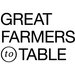 引用元:コロナウイルスで出荷先をなくしたシェフの推薦する良質な食生産者と外出自粛で食卓を豊かにしたい消費者をマッチングする「GREAT FARMERS TO TABLE」4月17日(金)スタート!|一般社団法人APバンクのプレスリリース