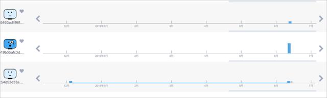 ※USERGRAMのユーザ行動一覧画面