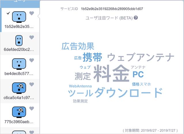 (ユーザー注目ワード機能のアップデートイメージ)