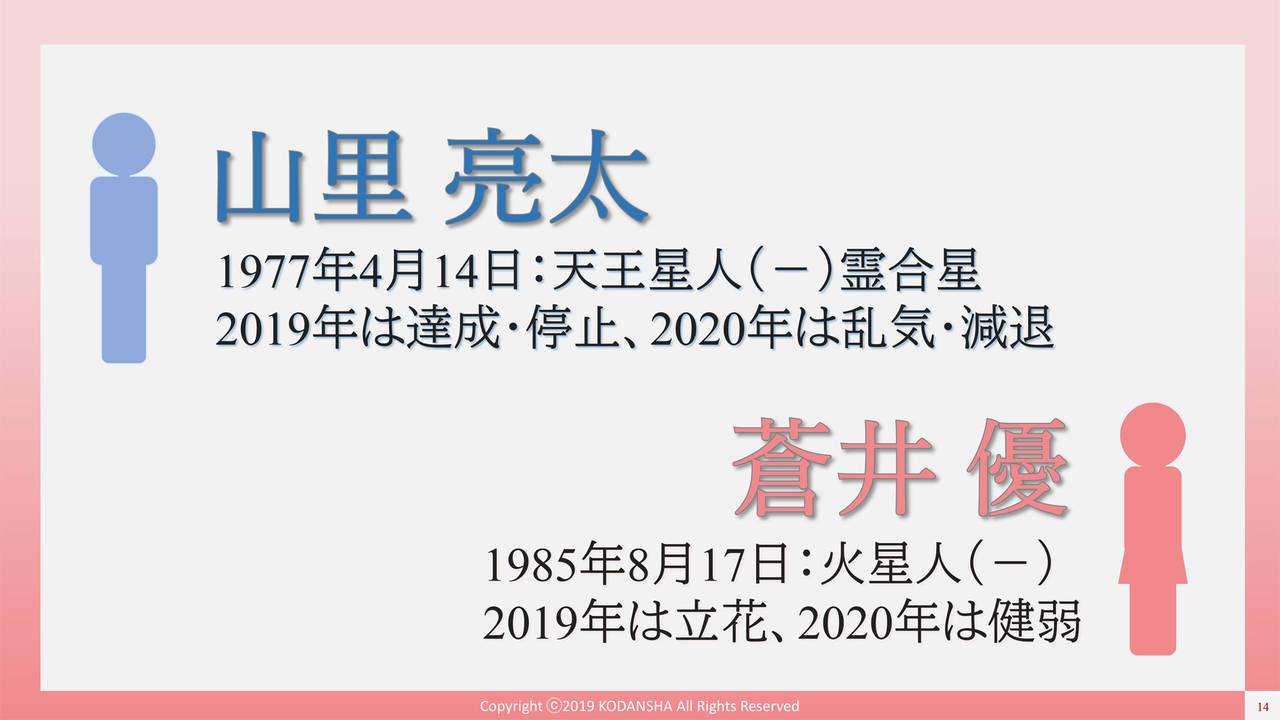 2019 天王星 星人 プラス 霊 人 合
