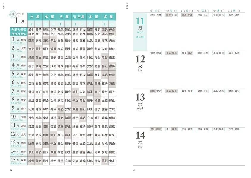 相性 プラス 火星 人 火星人+(プラス)|細木かおりさんが六星占術で占う2021年の運命