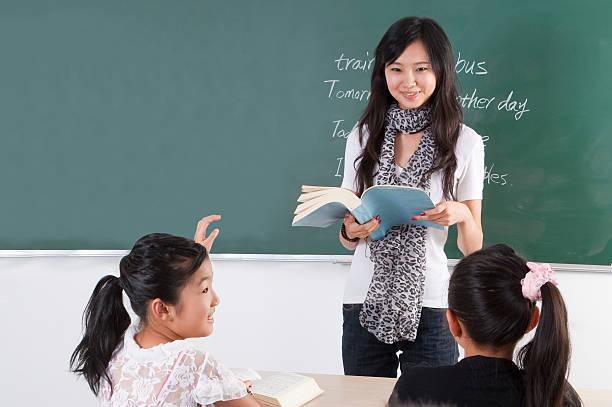 Young teacher teaching chil...