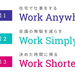 10社132名が参加した在宅勤務の実験で見えた効果とコツとは? Google Women Will 「未来の働き方トライアル」レポート