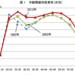 女性の就業率上昇 -M字カーブの変化-(総務省統計局 労働力調査ミニトピックス No.11)