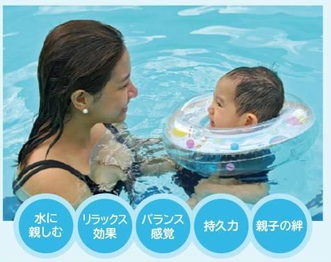 スイマーバについて | Swimava Japan/スイマーバジャパン公式サイト