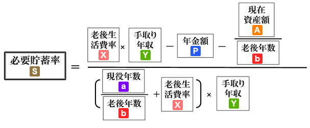 人生設計の基本公式 ◆ -OfficeBenefit(オフィスベネフィット)-ファイナンシャルプランナー 岩城みずほ