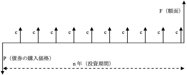 筆者作成 (16170)