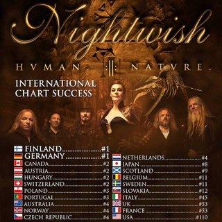 NIGHTWISHの新譜『Human. :II: Nature.』が各国のチャートで好調!