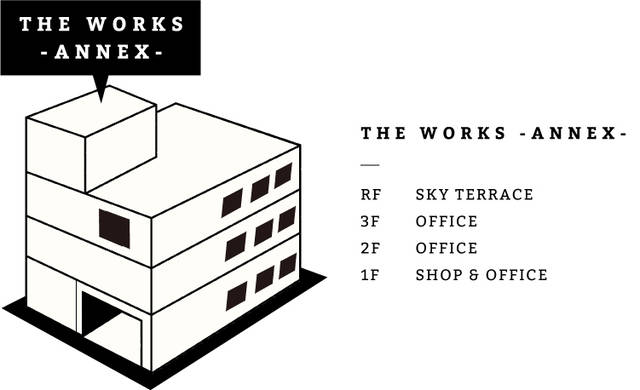 「THE WORKS ANNEX」フロアガイド