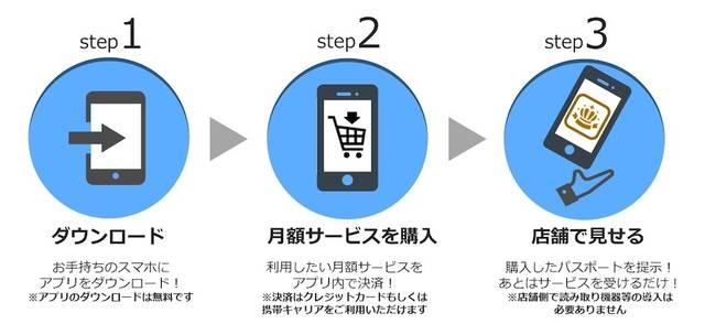 Apple StoreもしくはGoogle Playでダウンロード可能(無料)