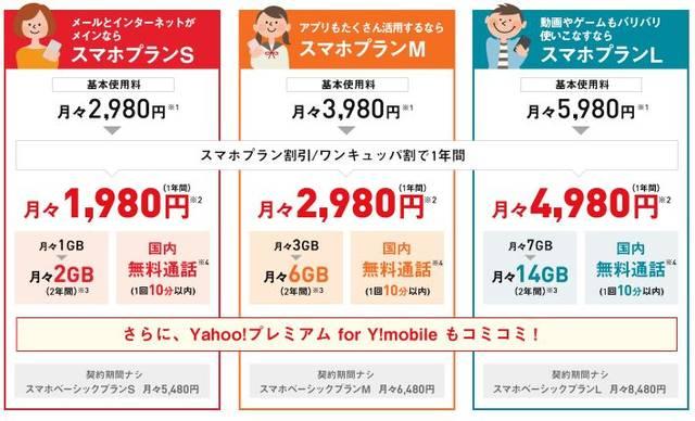 スマートフォンの料金プラン|料金|Y!mobile - 格安SIM・スマホはワイモバイルで (3353)