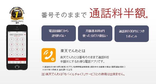Rakuten Communications Corp. (3542)
