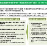 医療用医薬品の流通改善への対応