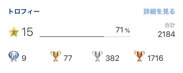 PSNトロフィー取得率 スクリーンショット (5273)
