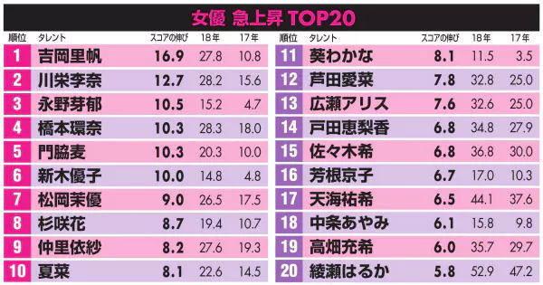 https://style.nikkei.com/ (1116)