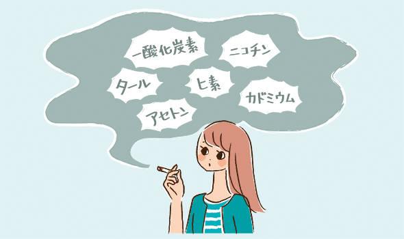 レントゲンで見つけにくい肺がん。未来の健康のために禁煙を!