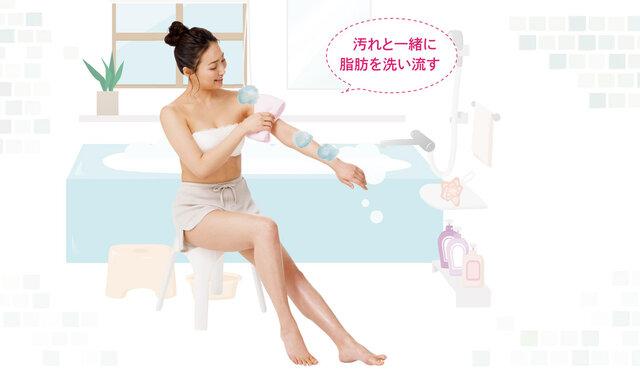 二の腕・太ももほっそり「経絡脂肪流し洗い」 お風呂での洗い方を変えるだけ!
