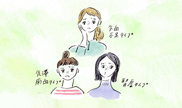 あなたのタイプは?体の疲労を東洋医学で回復!|田中友也さん 季節の養生法