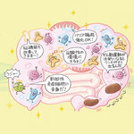 腸内の善玉菌がカギに!免疫力に欠かせない「短鎖脂肪酸」って?