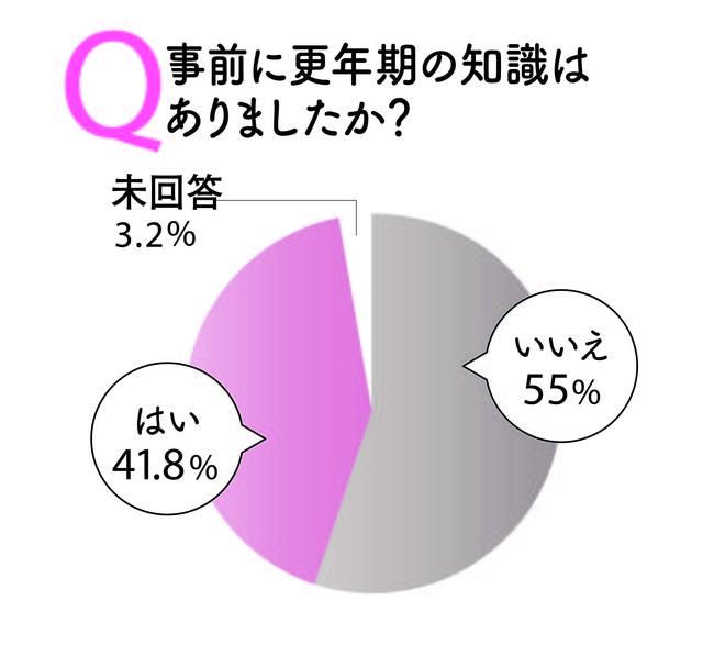 *NPO法人 ちぇぶらによるデータ (4586)