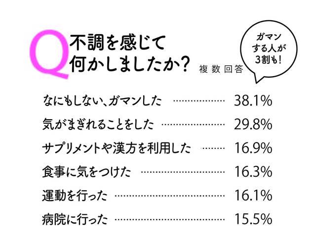 *NPO法人 ちぇぶらによるデータ (4590)